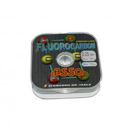Fluorocarbon Asso